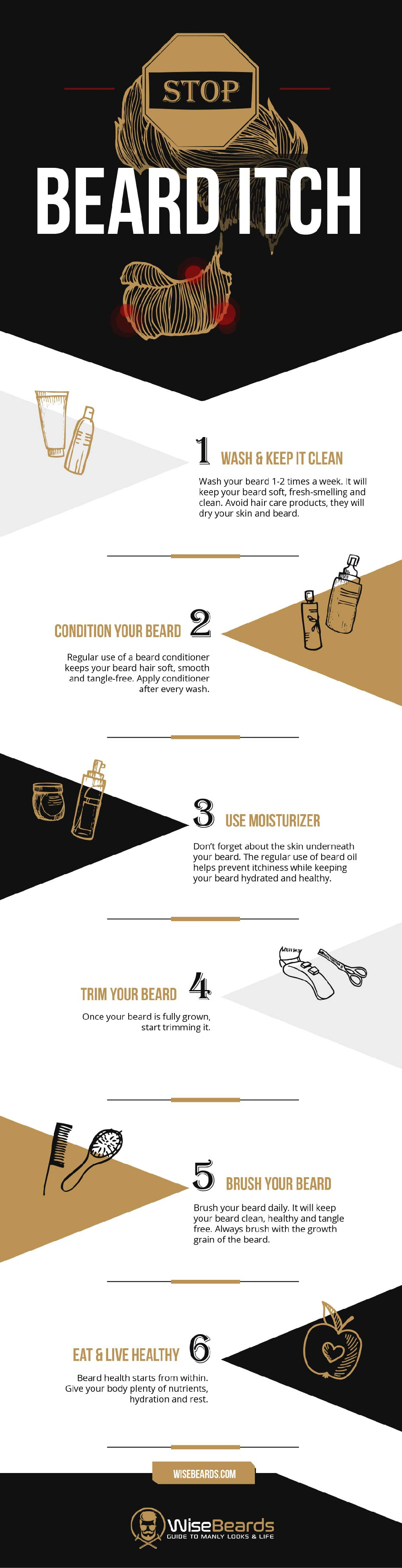 Ultimate Guide To Beard Itch